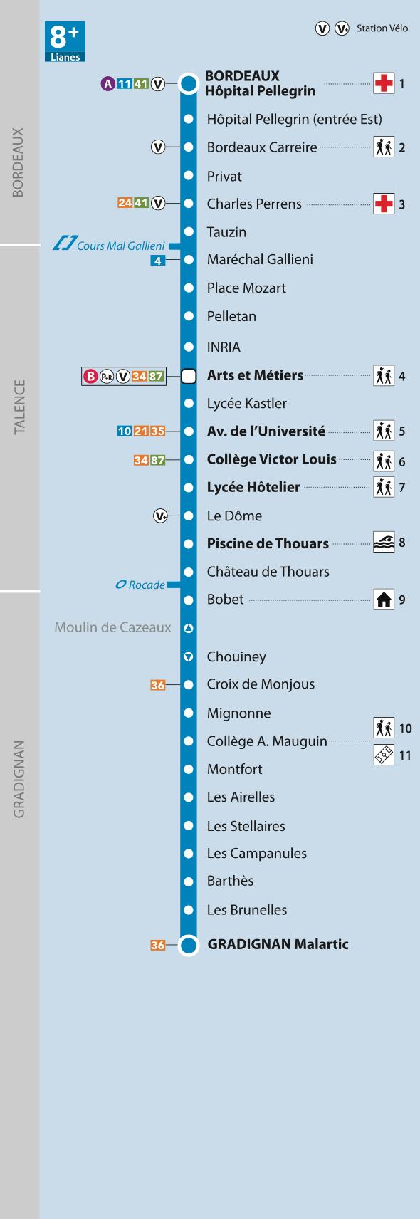 Carte Campus Bordeaux.Horaires Bus Lianes 8 Tbm Transports Bordeaux Metropole