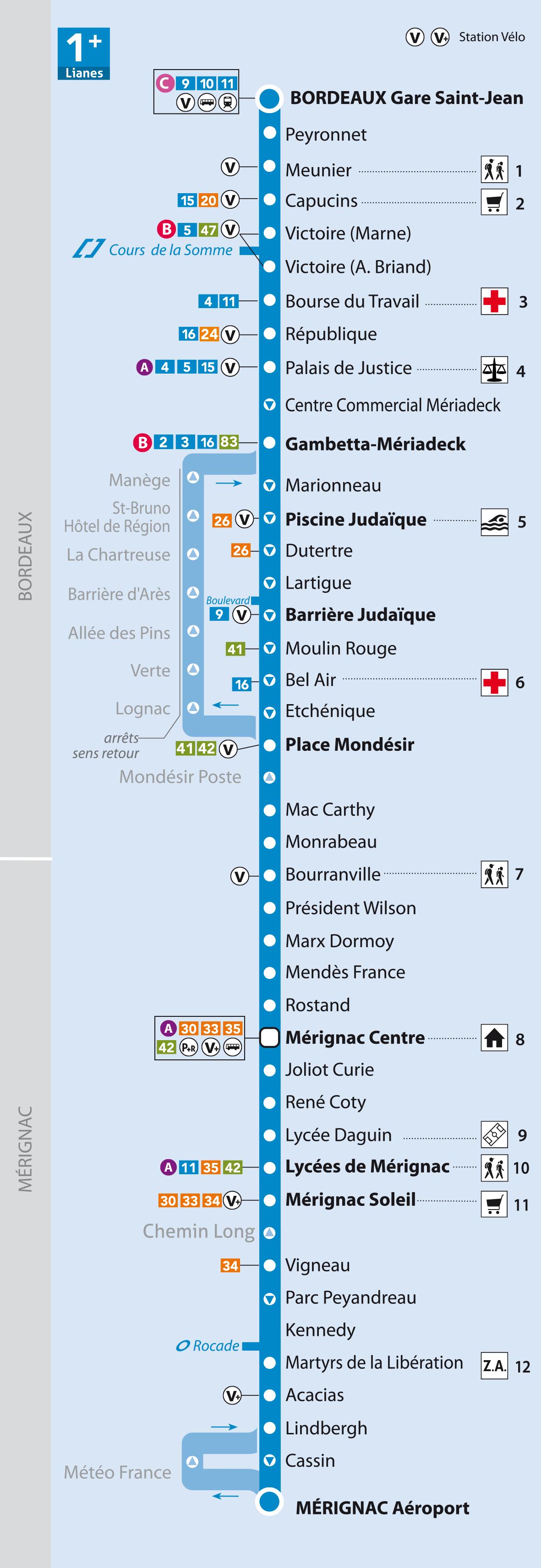 Carte Tram Bordeaux Demandeur Demploi.Horaires Bus Lianes 1 Tbm Transports Bordeaux Metropole