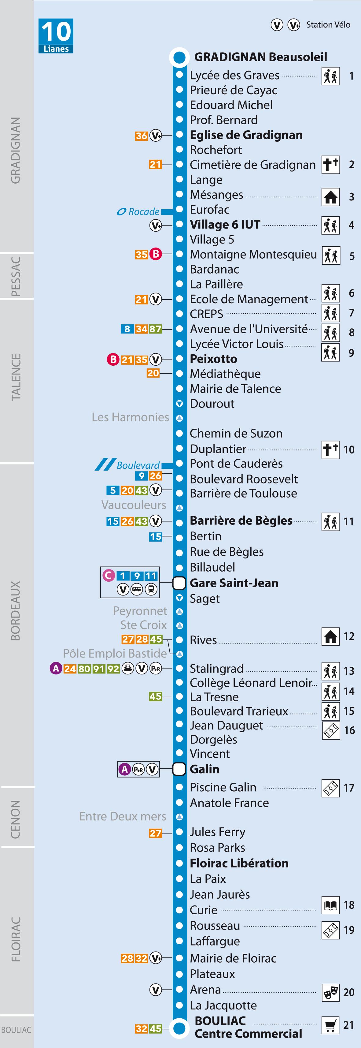 Carte Tram Bordeaux Demandeur Demploi.Horaires Bus Lianes 10 Tbm Transports Bordeaux Metropole