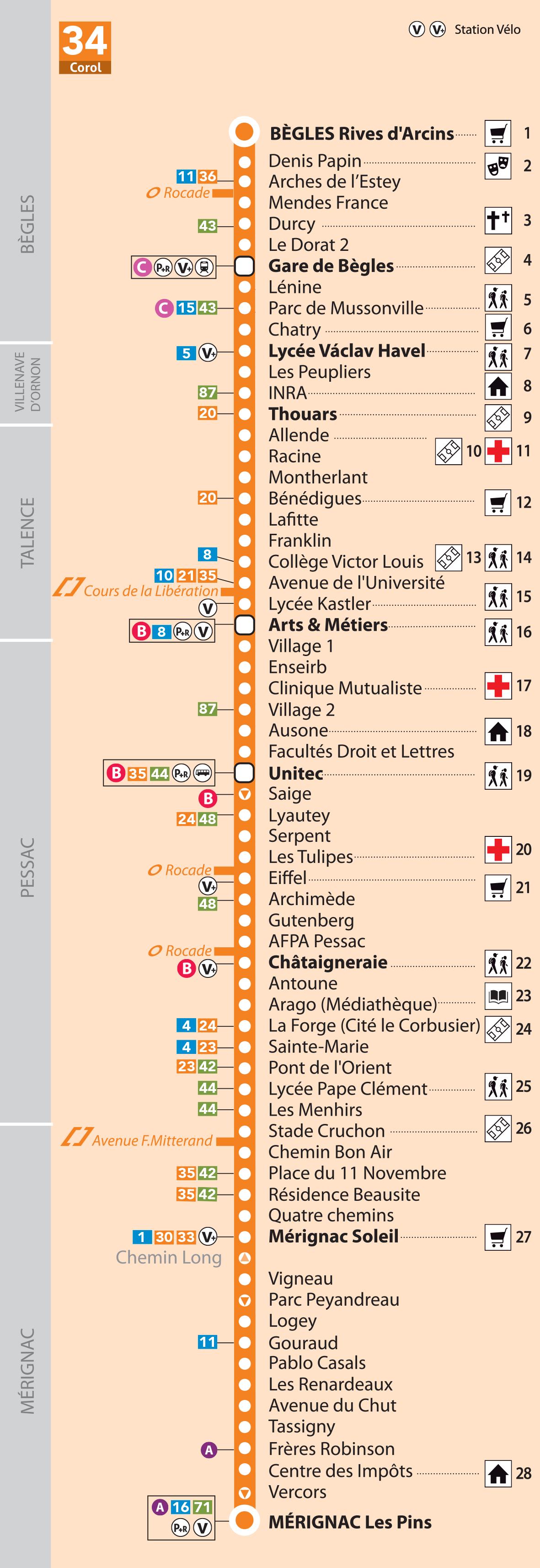 horaires bus corol 34 | tbm - transports bordeaux métropole