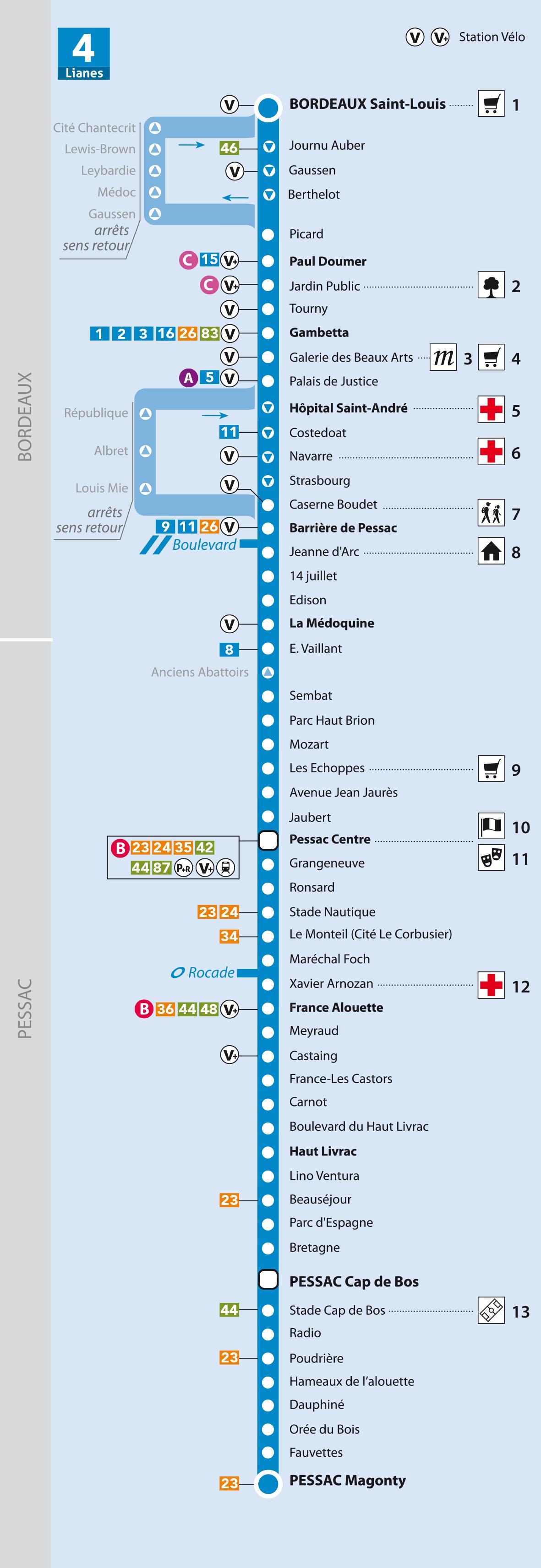 Carte Tram Bordeaux Demandeur Demploi.Horaires Bus Lianes 4 Tbm Transports Bordeaux Metropole