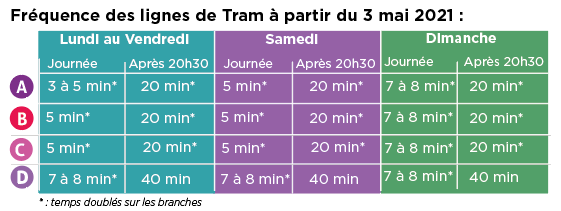 frequence-tram-0305.png